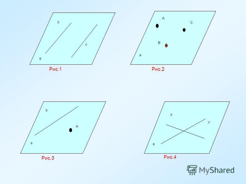 α b c A B C α α b c Рис.1Рис.2 α b A Рис.3 Рис.4