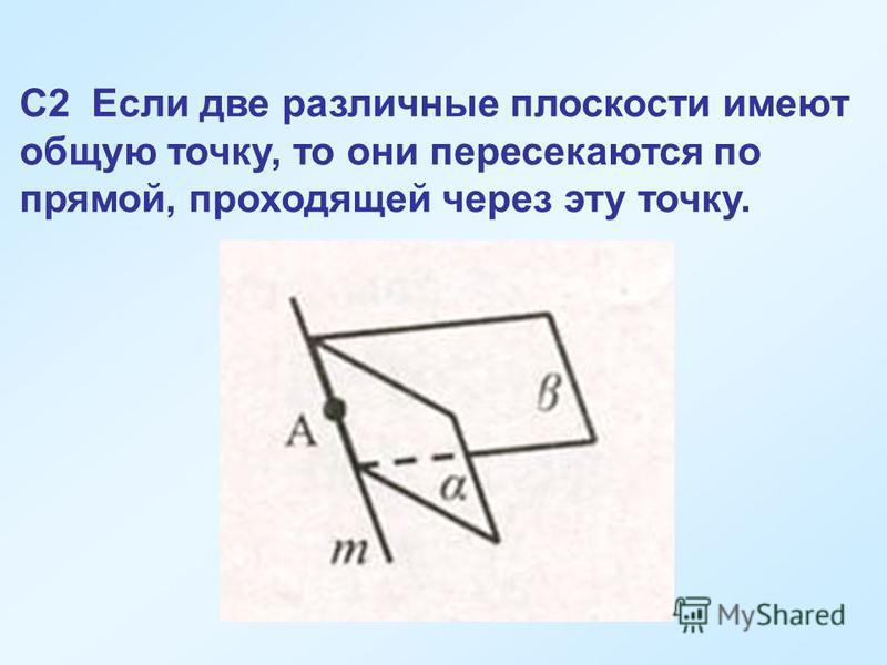 С2 Если две различные плоскости имеют общую точку, то они пересекаются по прямой, проходящей через эту точку.