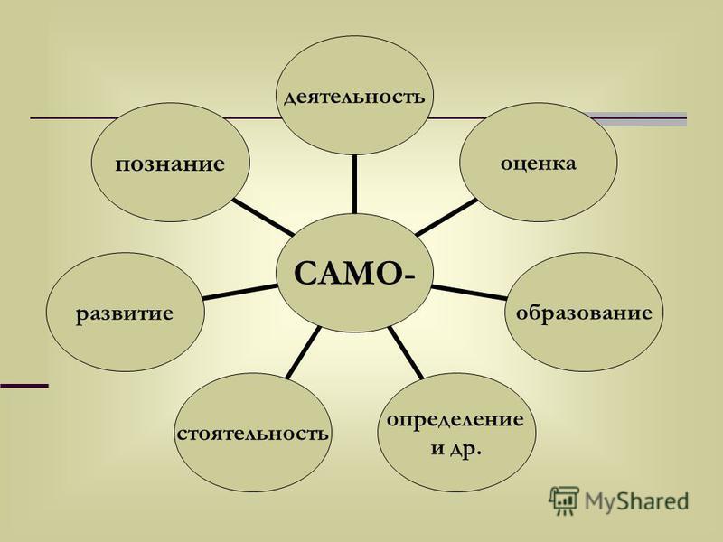 САМО- деятельностьоценкаобразование определение и др. стоятельностьразвитиепознание