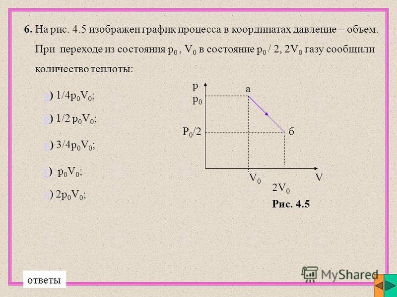 6. На рис. 4.5 изображен график процесса в координатах давление – объем. При переходе из состояния р 0, V 0 в состояние р 0 / 2, 2V 0 газу сообщили количество теплоты: а) 1/4p 0 V 0 ; б) 1/2 р 0 V 0 ; в) 3/4p 0 V 0 ; г) р 0 V 0 ; д) 2 р 0 V 0 ; р р 0