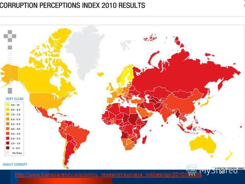 20 http://www.transparency.org/policy_research/surveys_indices/cpi/2010/results