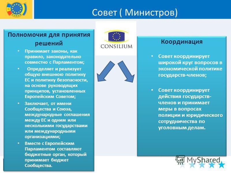 Полномочия для принятия решений Принимает законы, как правило, законодательно совместно с Парламентом; Определяет и реализует общую внешнюю политику ЕС и политику безопасности, на основе руководящих принципов, установленных Европейским Советом; Заклю