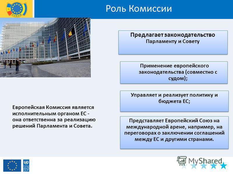 Управляет и реализует политику и бюджета ЕС; Представляет Европейский Союз на международной арене, например, на переговорах о заключении соглашений между ЕС и другими странами. Предлагает законодательство Парламенту и Совету Применение европейского з