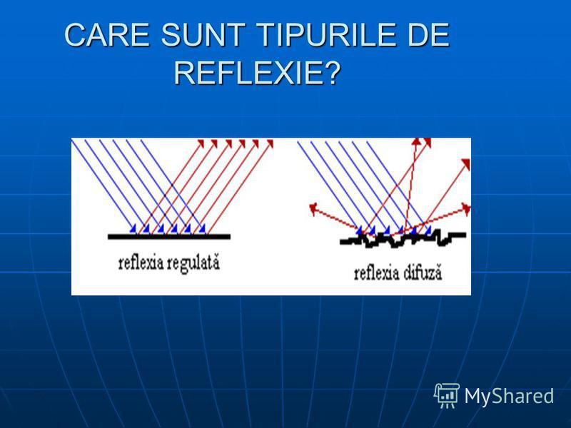 CARE SUNT TIPURILE DE REFLEXIE?
