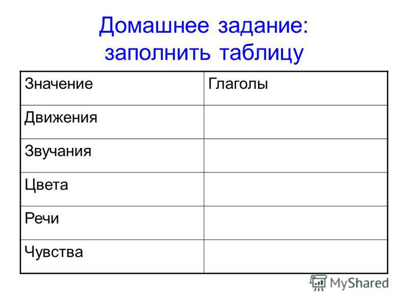 Домашнее задание: заполнить таблицу Значение Глаголы Движения Звучания Цвета Речи Чувства