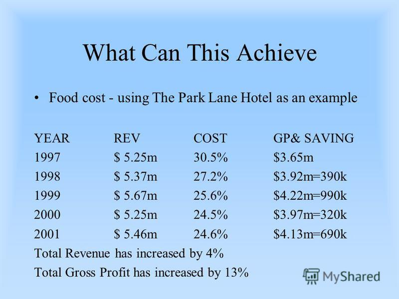 What Can This Achieve Food cost - using The Park Lane Hotel as an example YEARREVCOSTGP& SAVING 1997$ 5.25m30.5%$3.65m 1998$ 5.37m27.2%$3.92m=390k 1999$ 5.67m25.6%$4.22m=990k 2000$ 5.25m24.5%$3.97m=320k 2001$ 5.46m24.6%$4.13m=690k Total Revenue has i