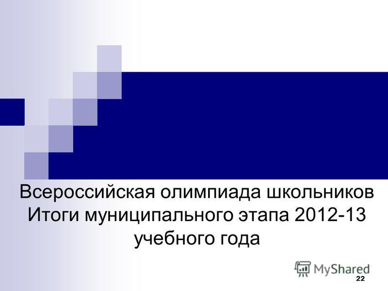 Всероссийская олимпиада школьников Итоги муниципального этапа 2012-13 учебного года 22