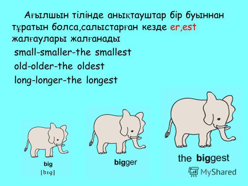 А ғ ылшын тілінде аны қ тауштар бір буыннан т ұ ратын болса,салыстар ғ ан кезде er,est жал ғ аулары жал ғ анады small-smaller-the smallest old-older-the oldest long-longer-the longest