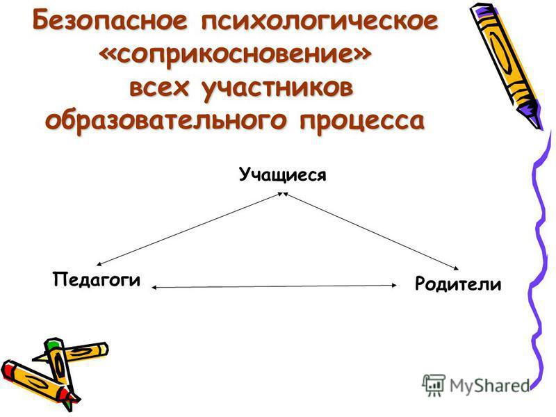Безопасное психологическое «соприкосновение» всех участников образовательного процесса Родители Учащиеся Педагоги