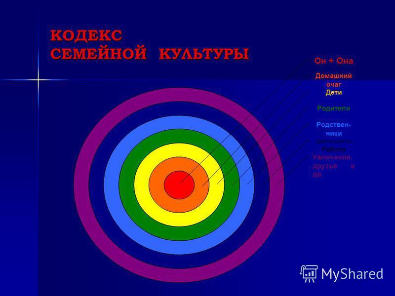 Осенний праздник по мотивам русской народной сказки «КОЛОСОК» с участием родителей