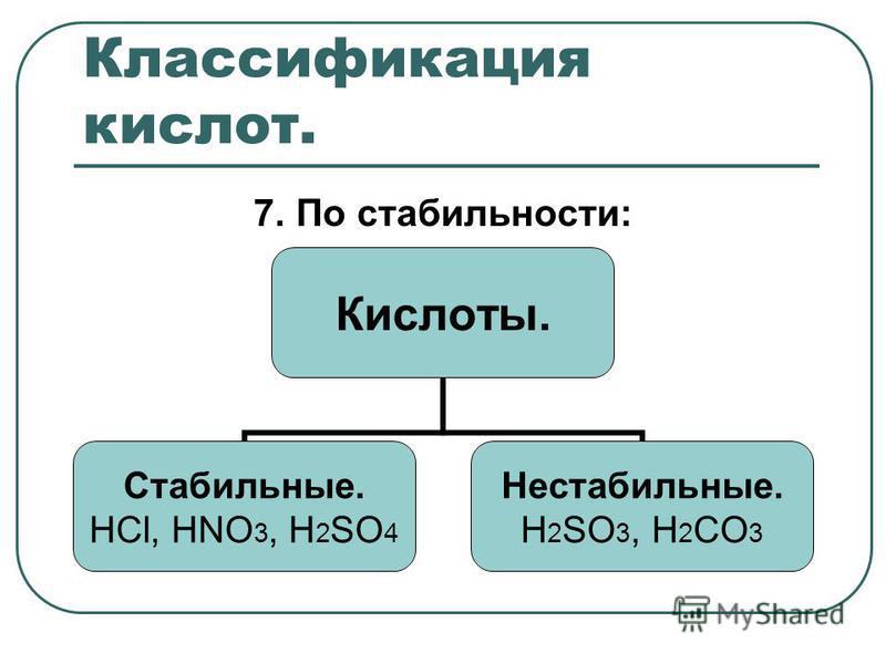 Классификация кислот. 7. По стабильности: Кислоты. Стабильные. HCl, HNO3, Н2SO4 Нестабильные. H2SO3, H2CO3