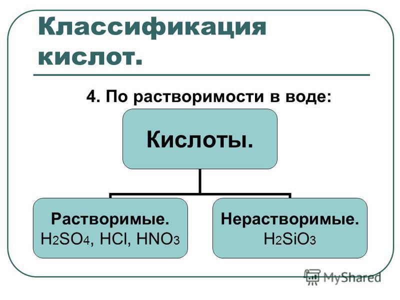 Классификация кислот. 4. По растворимости в воде: Кислоты. Растворимые. H2SO4, НСl, HNO3 Нерастворимые. H2SiO3