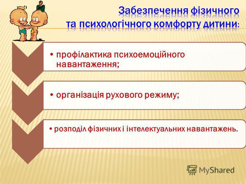 профілактика психоемоційного навантаження; організація рухового режиму; розподіл фізичних і інтелектуальних навантажень.