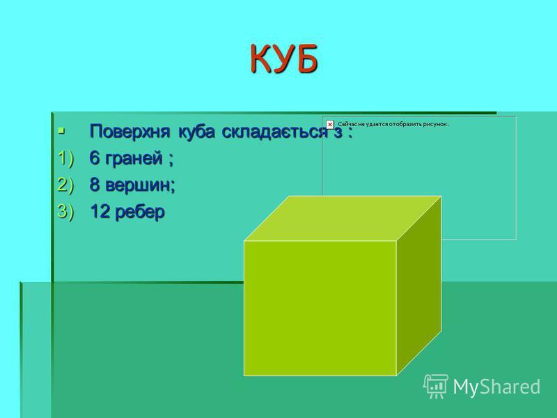 КУБ Поверхня куба складається з : Поверхня куба складається з : 1)6 граней ; 2)8 вершин; 3)12 ребер