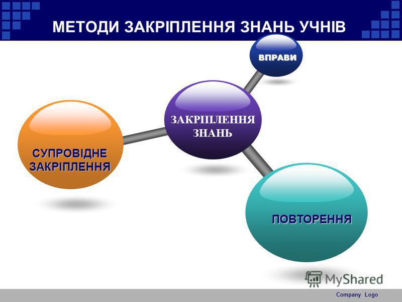 Company Logo МЕТОДИ ЗАКРІПЛЕННЯ ЗНАНЬ УЧНІВ ЗАКРІПЛЕННЯ ЗНАНЬ ВПРАВИ СУПРОВІДНЕЗАКРІПЛЕННЯ ПОВТОРЕННЯ