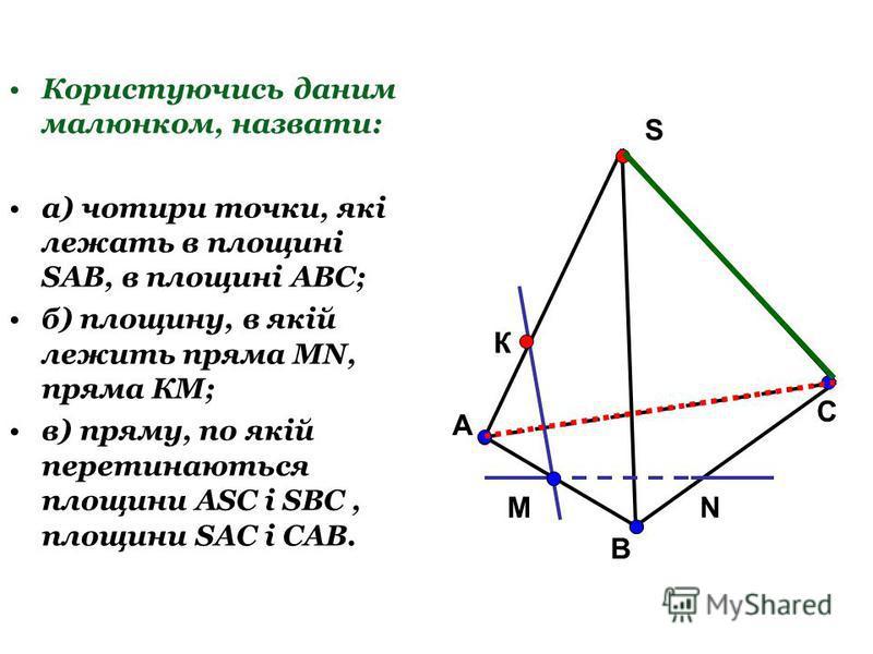 Користуючись даним малюнком, назвати: а) чотири точки, які лежать в площині SAB, в площині АВС; б) площину, в якій лежить пряма MN, пряма КМ; в) пряму, по якій перетинаються площини ASC і SBC, площини SAC і CAB. К А В М S N C