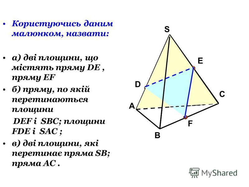 Користуючись даним малюнком, назвати: а) дві площини, що містять пряму DE, пряму EF б) пряму, по якій перетинаються площини DEF і SBC; площини FDE і SAC ; в) дві площини, які перетинає пряма SB; пряма AC. А С В S D F E