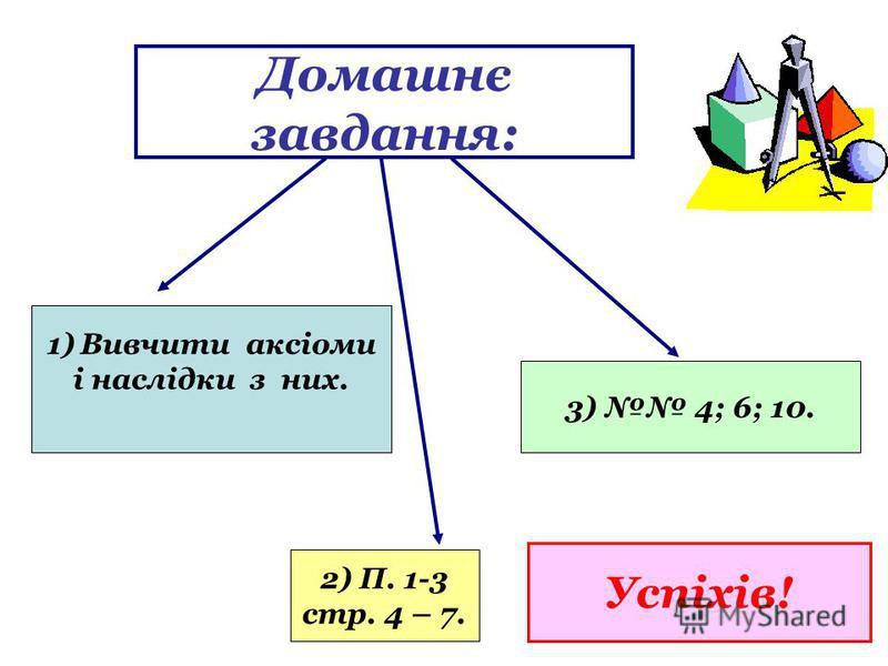 Домашнє завдання: 1)Вивчити аксіоми і наслідки з них. 2) П. 1-3 стр. 4 – 7. 3) 4; 6; 10. Успіхів!