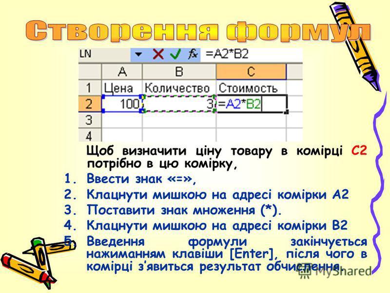 Щоб визначити ціну товару в комірці С2 потрібно в цю комірку, 1.Ввести знак «=», 2.Клацнути мишкою на адресі комірки A2 3.Поставити знак множення (*). 4.Клацнути мишкою на адресі комірки В2 5.Введення формули закінчується нажиманням клавіши [Enter],
