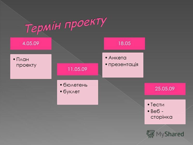 4.05.09 План проекту 11.05.09 бюлетень буклет 18.05 Анкета презентація 25.05.09 Тести Веб - сторінка