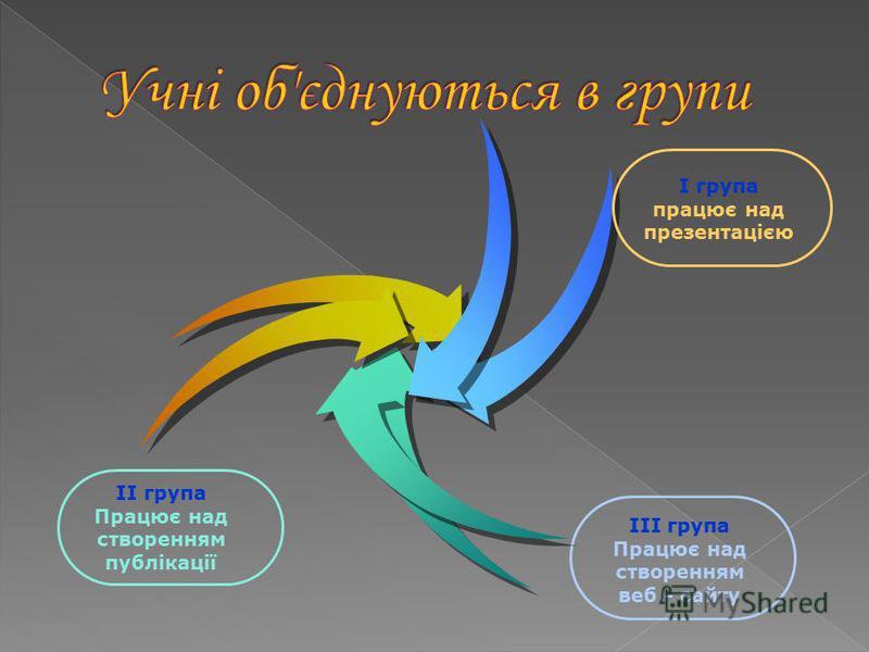 ІІ група Працює над створенням публікації ІІІ група Працює над створенням веб - сайту І група працює над презентацією