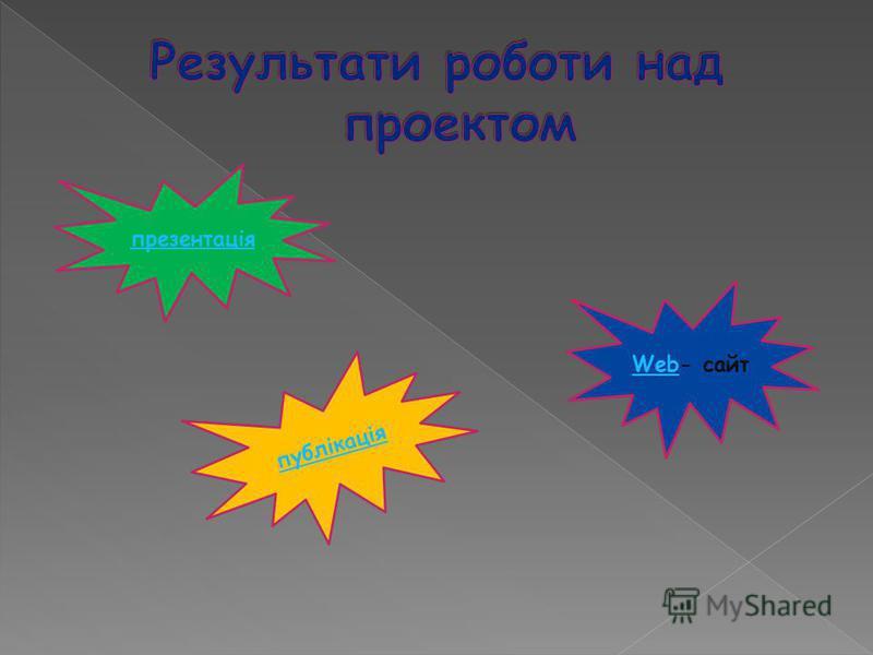 презентація WebWeb- сайт публікація
