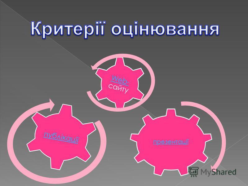 презентації публікації Web- Web- сайту