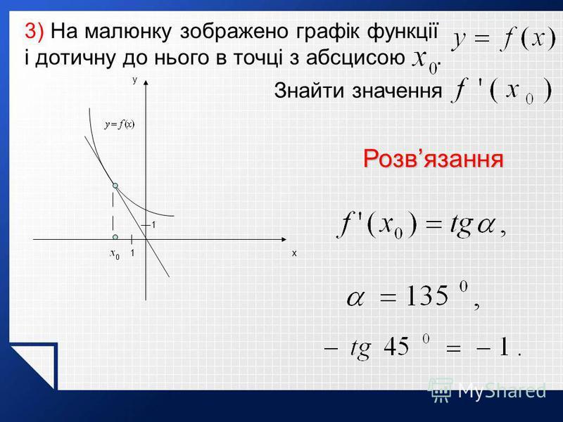 3) На малюнку зображено графік функції і дотичну до нього в точці з абсцисою. y x 1 1 Розвязання Знайти значення