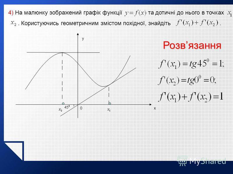 4) На малюнку зображений графік функції та дотичні до нього в точках. Користуючись геометричним змістом похідної, знайдіть. y x0 Розвязання
