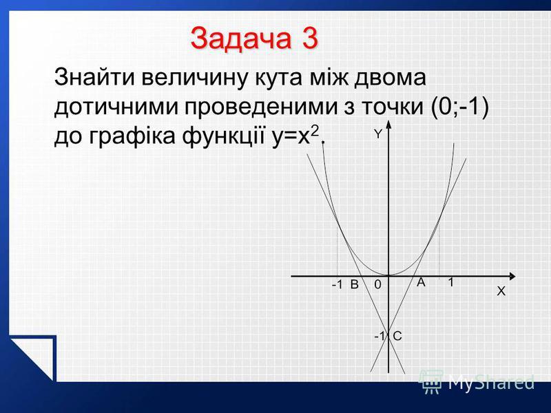 Задача 3 Знайти величину кута між двома дотичними проведеними з точки (0;-1) до графіка функції y=x 2.