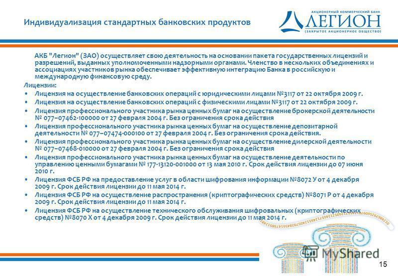 15 Индивидуализация стандартных банковских продуктов АКБ