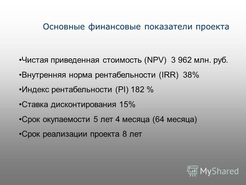 Основные финансовые показатели проекта Чистая приведенная стоимость (NPV) 3 962 млн. руб. Внутренняя норма рентабельности (IRR) 38% Индекс рентабельности (PI) 182 % Ставка дисконтирования 15% Срок окупаемости 5 лет 4 месяца (64 месяца) Срок реализаци