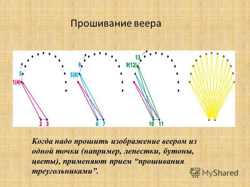 Когда надо прошить изображение веером из одной точки (например, лепестки, бутоны, цветы), применяют прием прошивания треугольниками. Прошивание веера