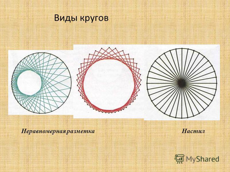 Виды кругов Неравномерная разметка Настил