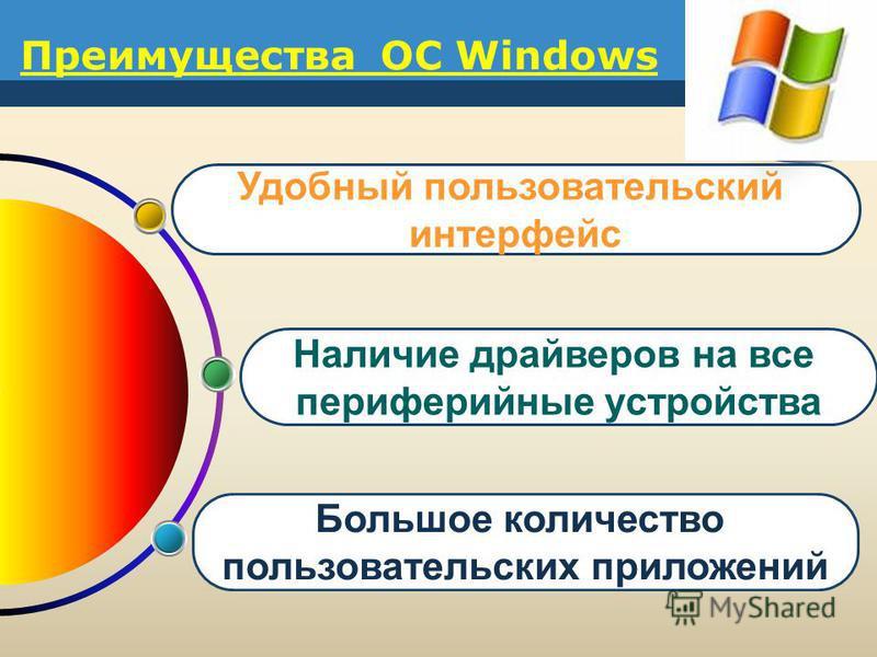 Преимущества ОС Windows Большое количество пользовательских приложений Наличие драйверов на все периферийные устройства Удобный пользовательский интерфейс