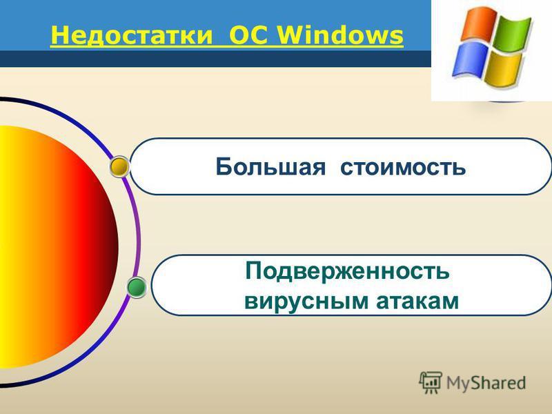 Недостатки ОС Windows Подверженность вирусным атакам Большая стоимость