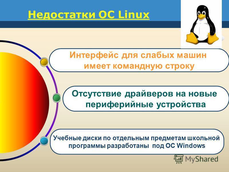 Недостатки ОС Linux Учебные диски по отдельным предметам школьной программы разработаны под ОС Windows Отсутствие драйверов на новые периферийные устройства Интерфейс для слабых машин имеет командную строку