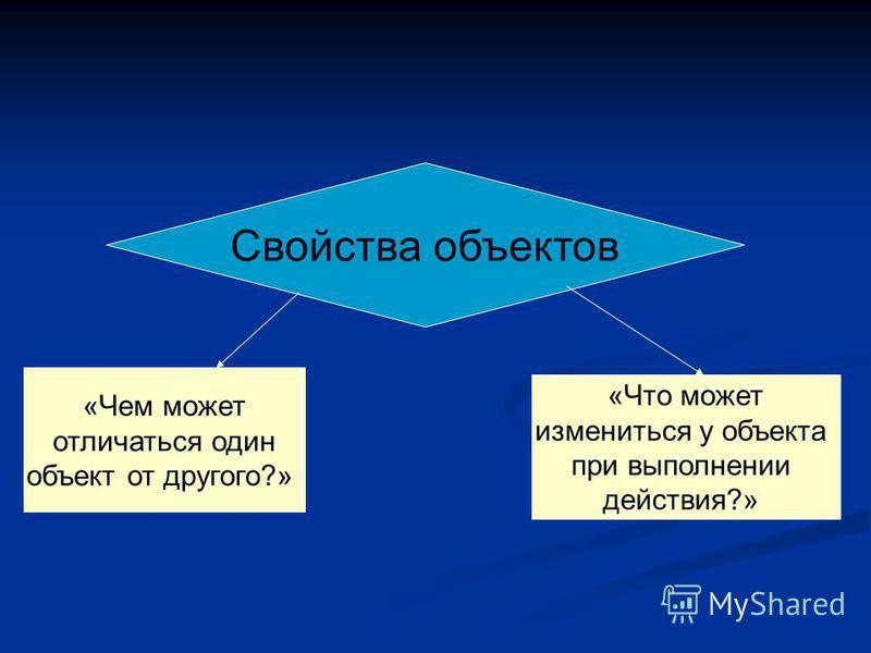 Свойства объектов «Чем может отличаться один объект от другого?» «Что может измениться у объекта при выполнении действия?»