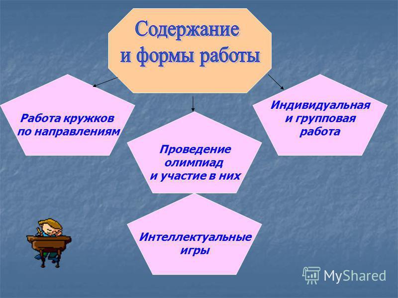 Работа кружков по направлениям Индивидуальная и групповая работа Проведение олимпиад и участие в них Интеллектуальные игры