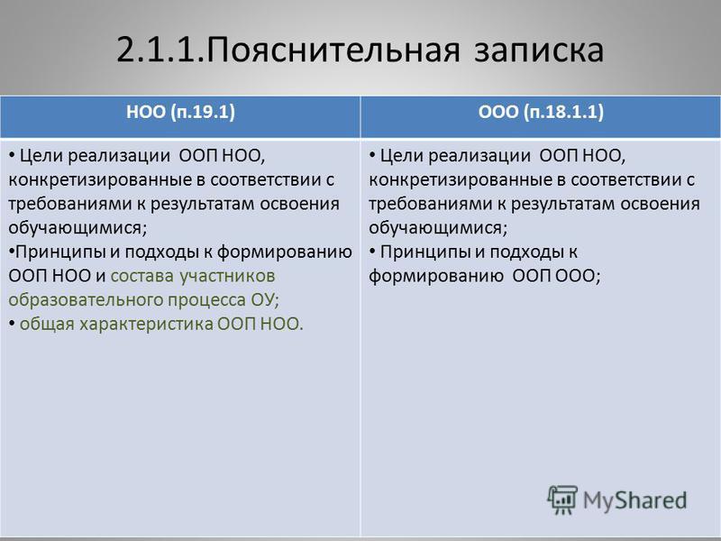 2.1.1. Пояснительная записка НОО (п.19.1)ООО (п.18.1.1) Цели реализации ООП НОО, конкретизированные в соответствии с требованиями к результатам освоения обучающимися; Принципы и подходы к формированию ООП НОО и состава участников образовательного про