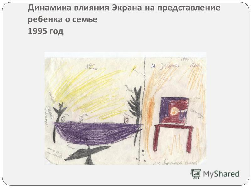 Динамика влияния Экрана на представление ребенка о семье 1995 год