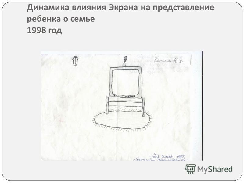 Динамика влияния Экрана на представление ребенка о семье 1998 год