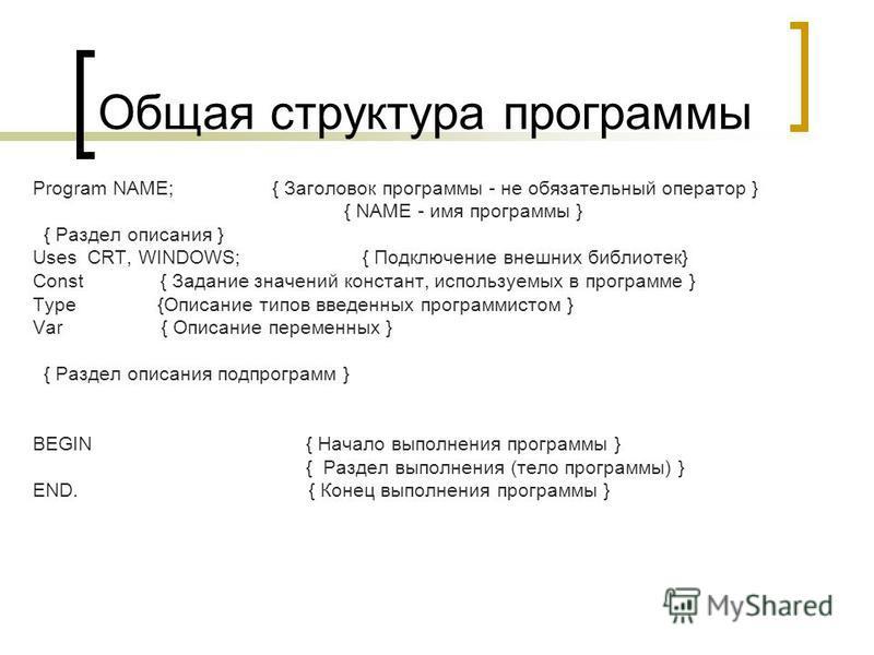 Общая структура программы Program NAME; { Заголовок программы - не обязательный оператор } { NAME - имя программы } { Раздел описания } Uses CRT, WINDOWS; { Подключение внешних библиотек} Const { Задание значений констант, используемых в программе }