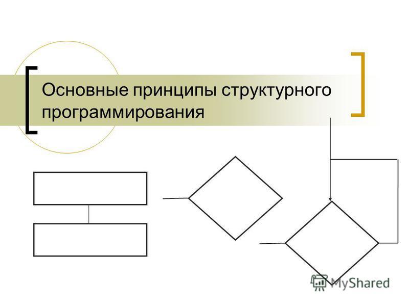 Основные принципы структурного программирования