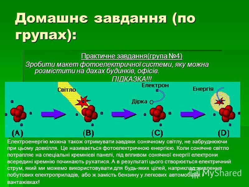 Домашнє завдання (по групах): Практичне завдання(група 4) Зробити макет фотоелектричної системи, яку можна розмістити на дахах будинків, офісів. ПІДКАЗКА!!! Електроенергію можна також отримувати завдяки сонячному світлу, не забруднюючи при цьому довк