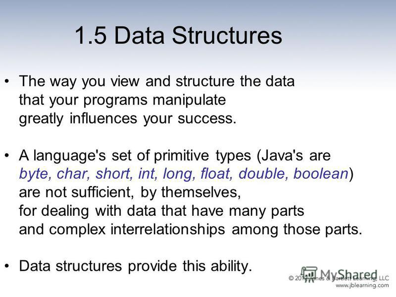 1.5 Data Structures The way you view and structure the data that your programs manipulate greatly influences your success. A language's set of primitive types (Java's are byte, char, short, int, long, float, double, boolean) are not sufficient, by th