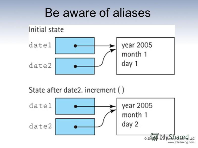 Be aware of aliases
