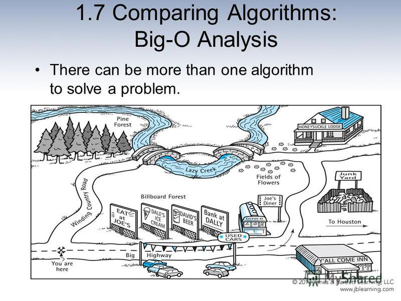 1.7 Comparing Algorithms: Big-O Analysis There can be more than one algorithm to solve a problem.