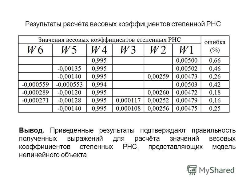 Результаты расчёта весовых коэффициентов степенной РНС Вывод. Приведенные результаты подтверждают правильность полученных выражений для расчёта значений весовых коэффициентов степенных РНС, представляющих модель нелинейного объекта