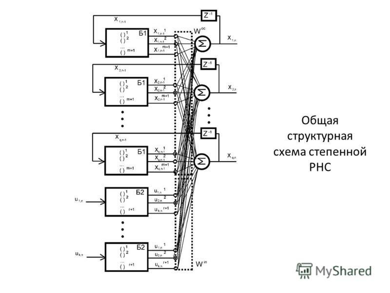 Общая структурная схема степенной РНС